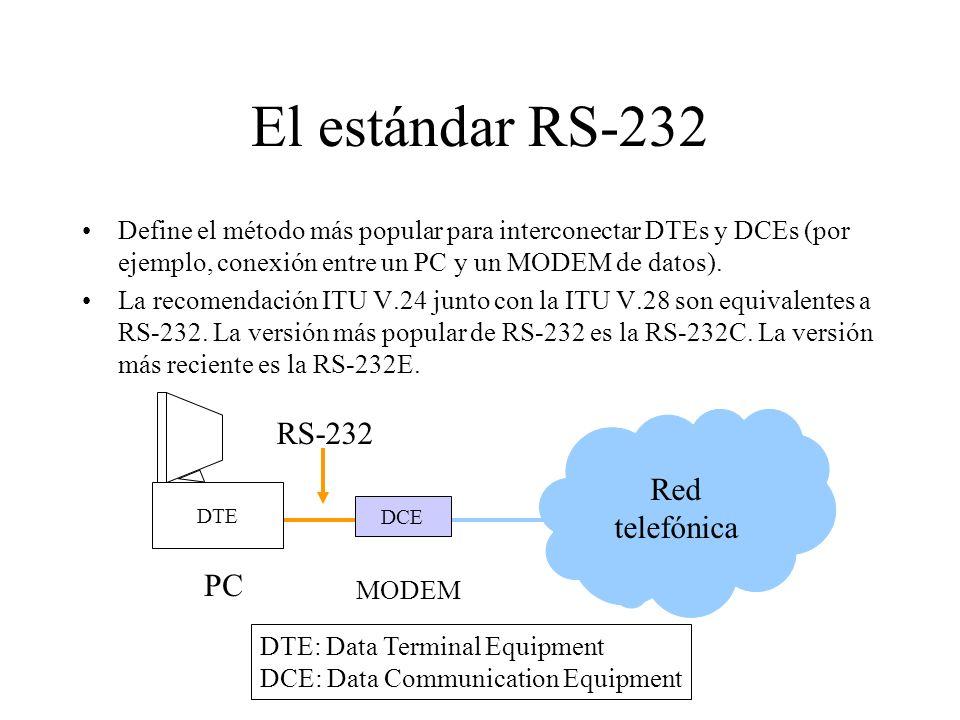 El estándar RS-232 RS-232 Red telefónica PC