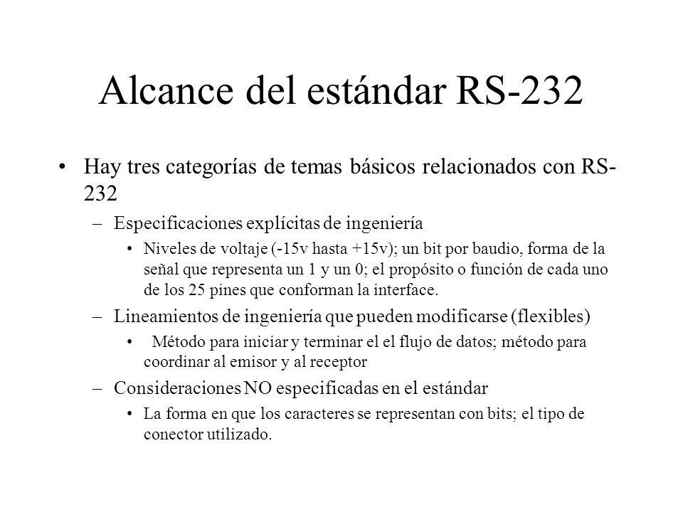 Alcance del estándar RS-232