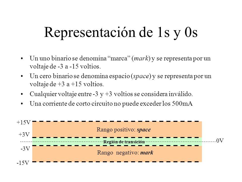 Representación de 1s y 0s Un uno binario se denomina marca (mark) y se representa por un voltaje de -3 a -15 voltios.