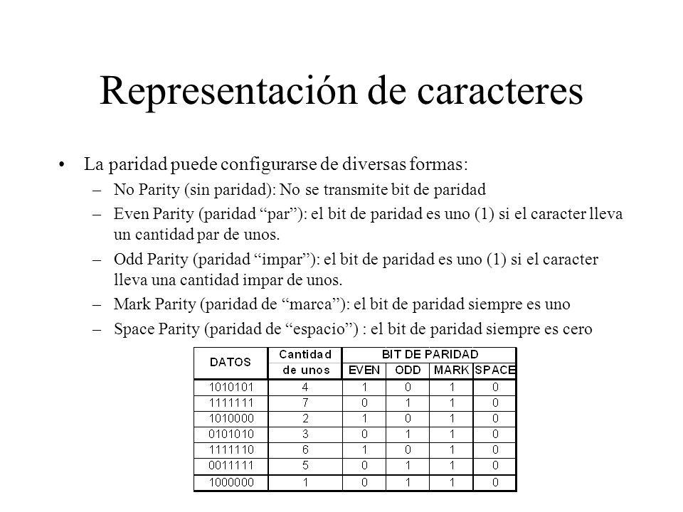 Representación de caracteres