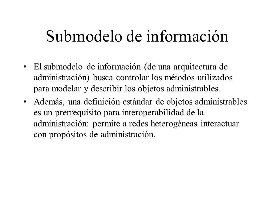 Submodelo de información