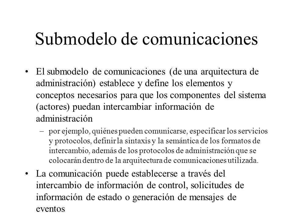 Submodelo de comunicaciones