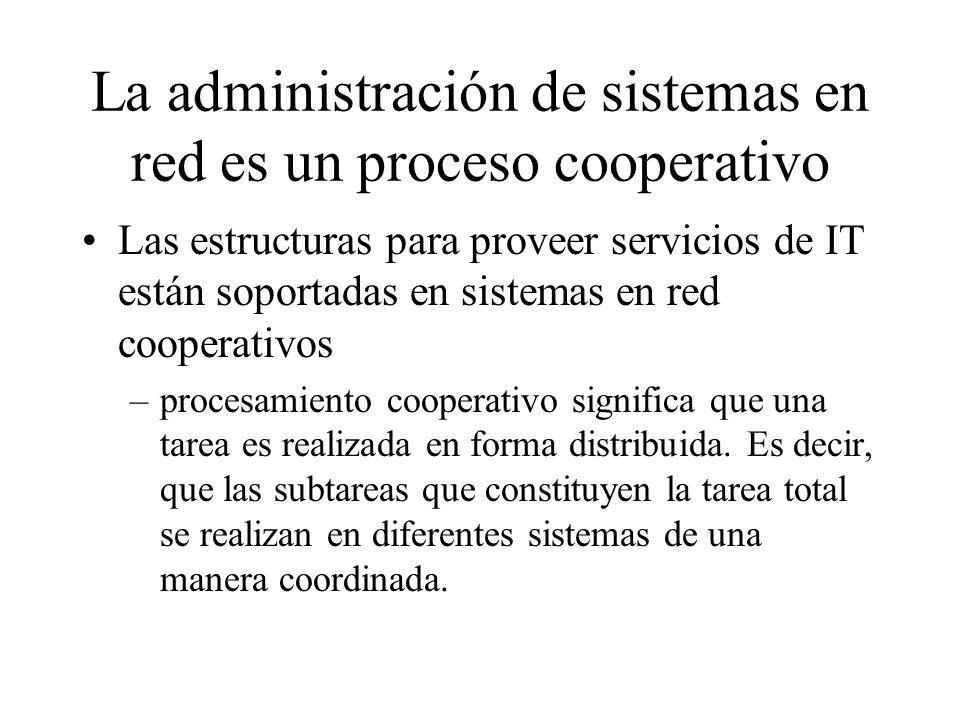 La administración de sistemas en red es un proceso cooperativo