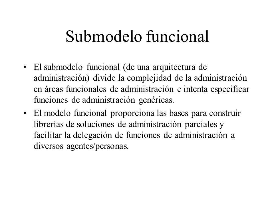 Submodelo funcional