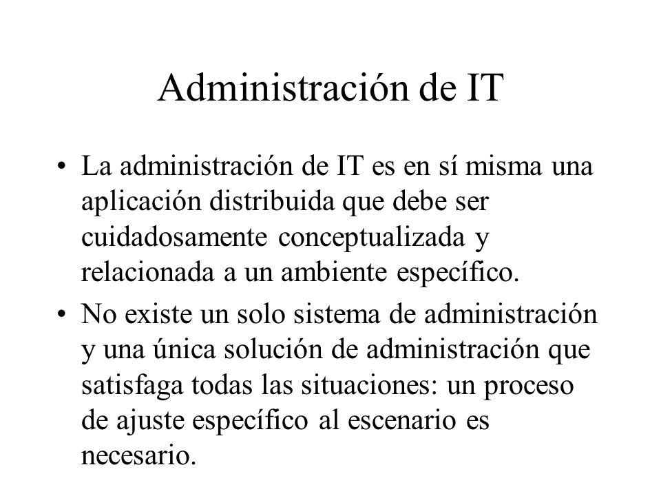 Administración de IT