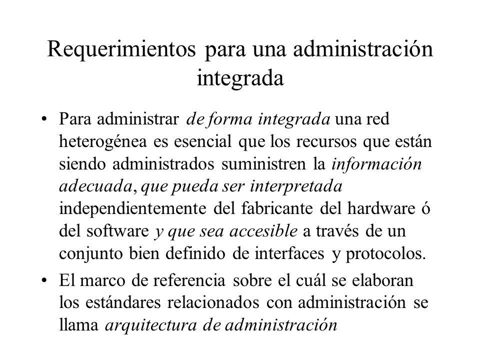Requerimientos para una administración integrada
