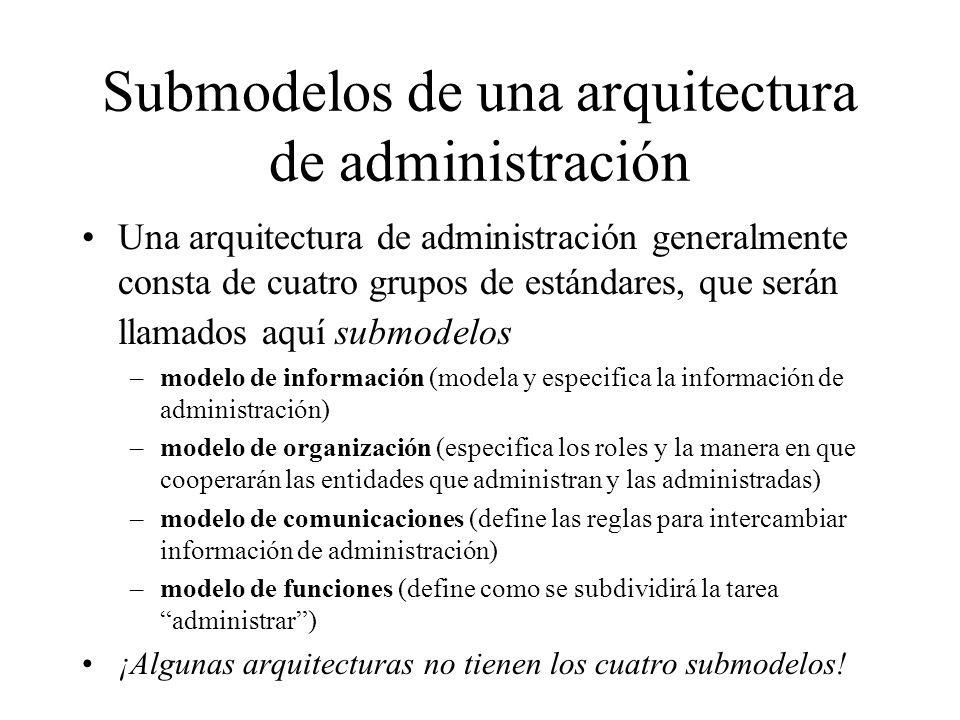Submodelos de una arquitectura de administración