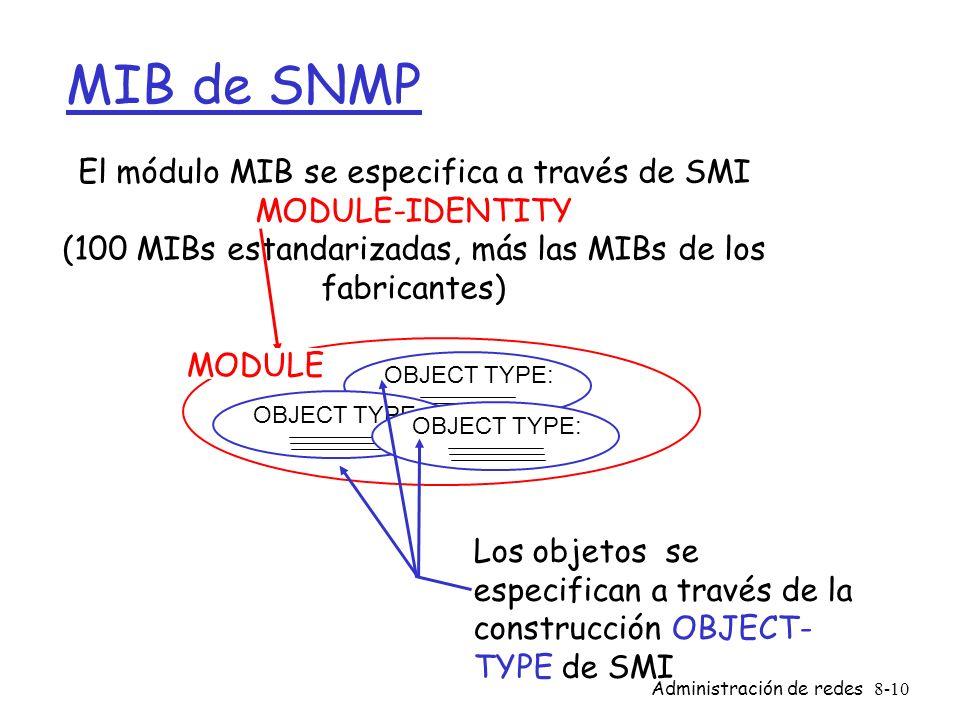 MIB de SNMP El módulo MIB se especifica a través de SMI