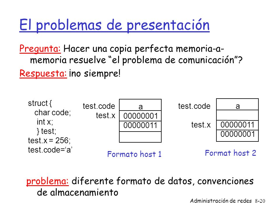 El problemas de presentación