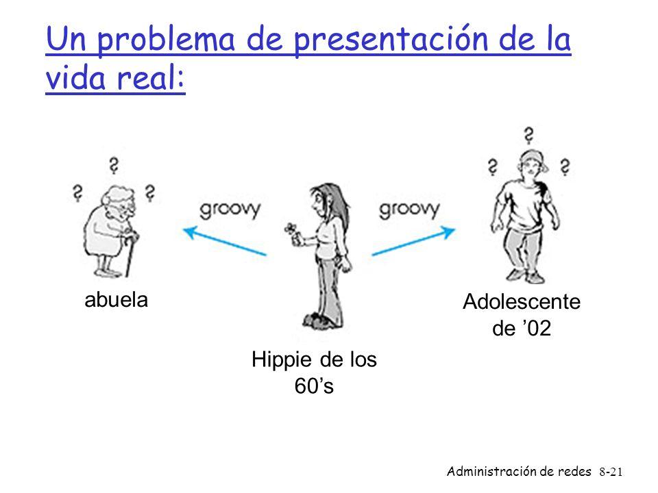Un problema de presentación de la vida real: