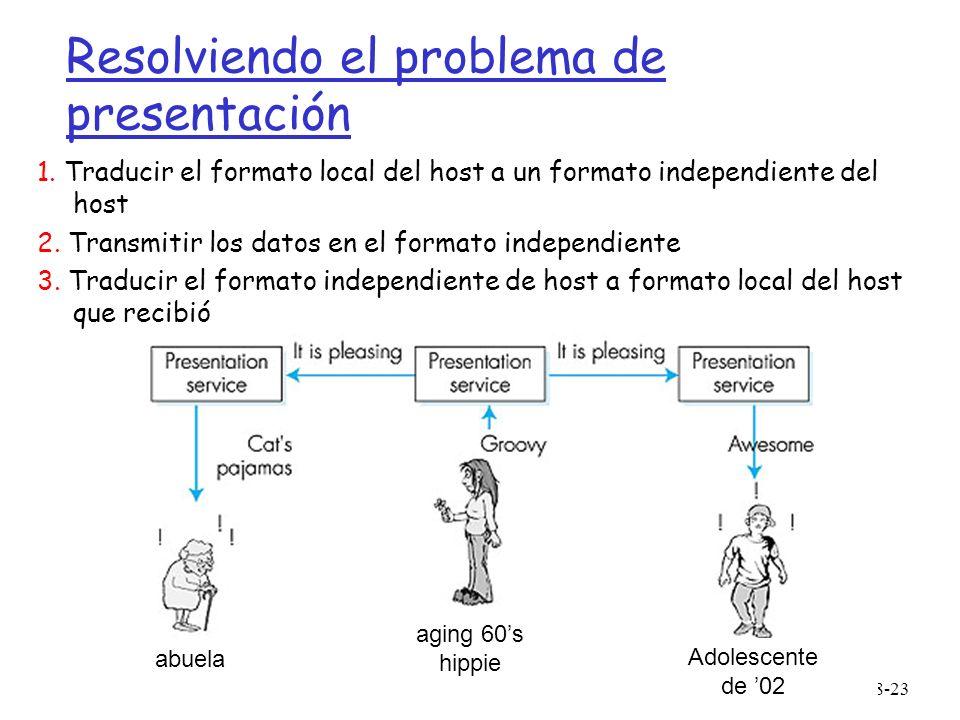 Resolviendo el problema de presentación