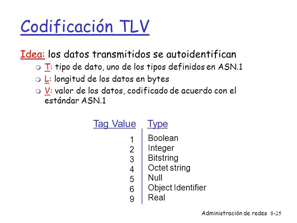 Codificación TLV Idea: los datos transmitidos se autoidentifican