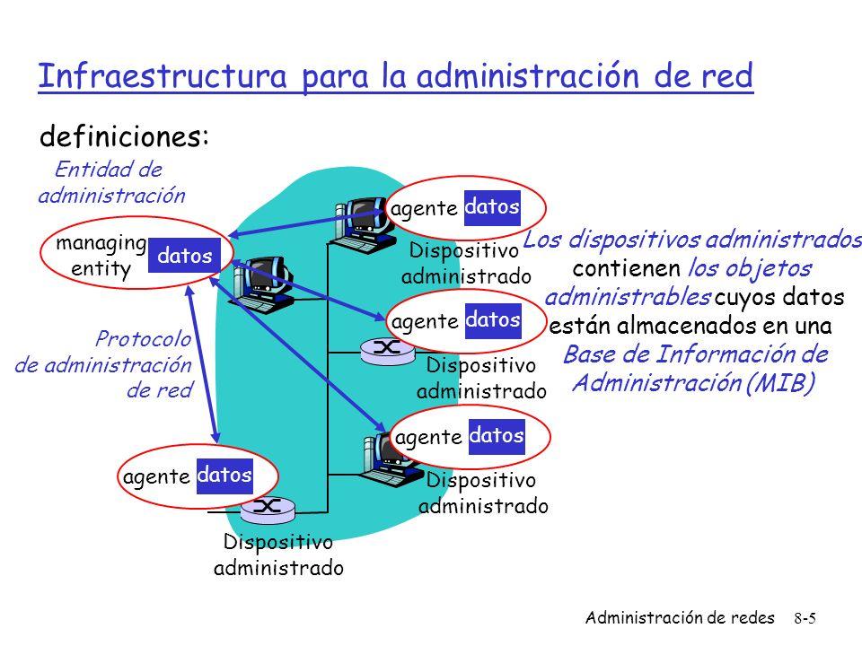 Infraestructura para la administración de red