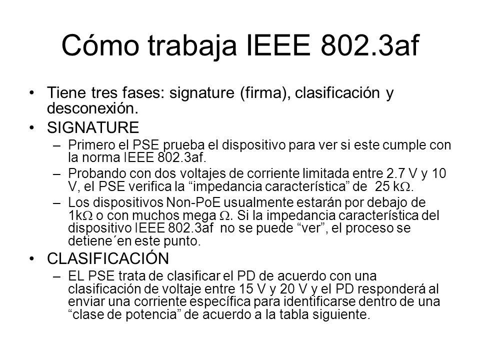 Cómo trabaja IEEE 802.3af Tiene tres fases: signature (firma), clasificación y desconexión. SIGNATURE.