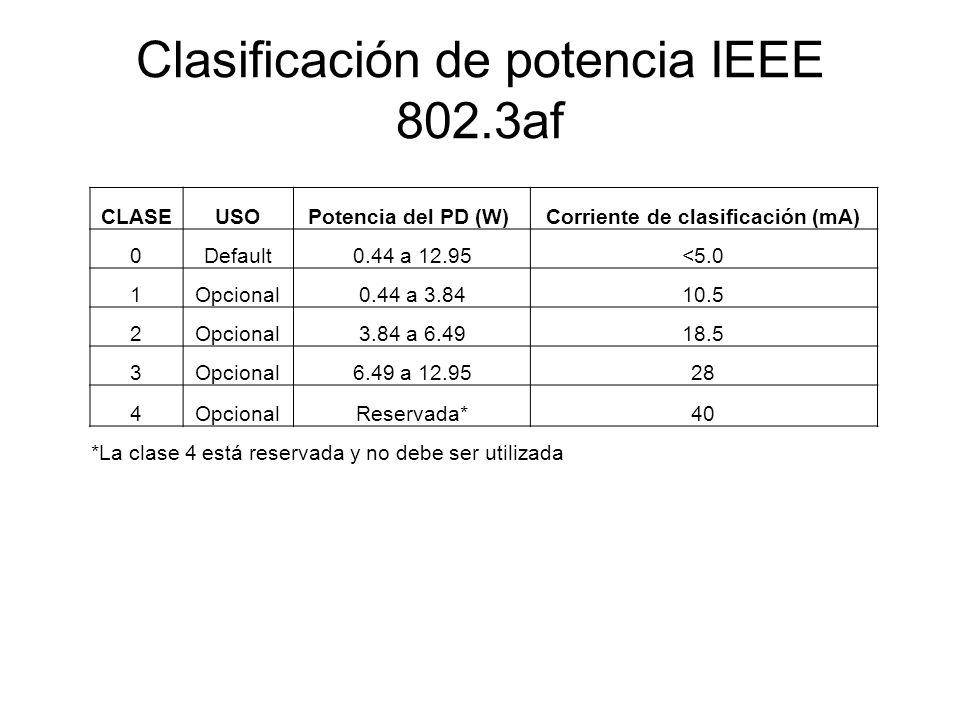 Clasificación de potencia IEEE 802.3af