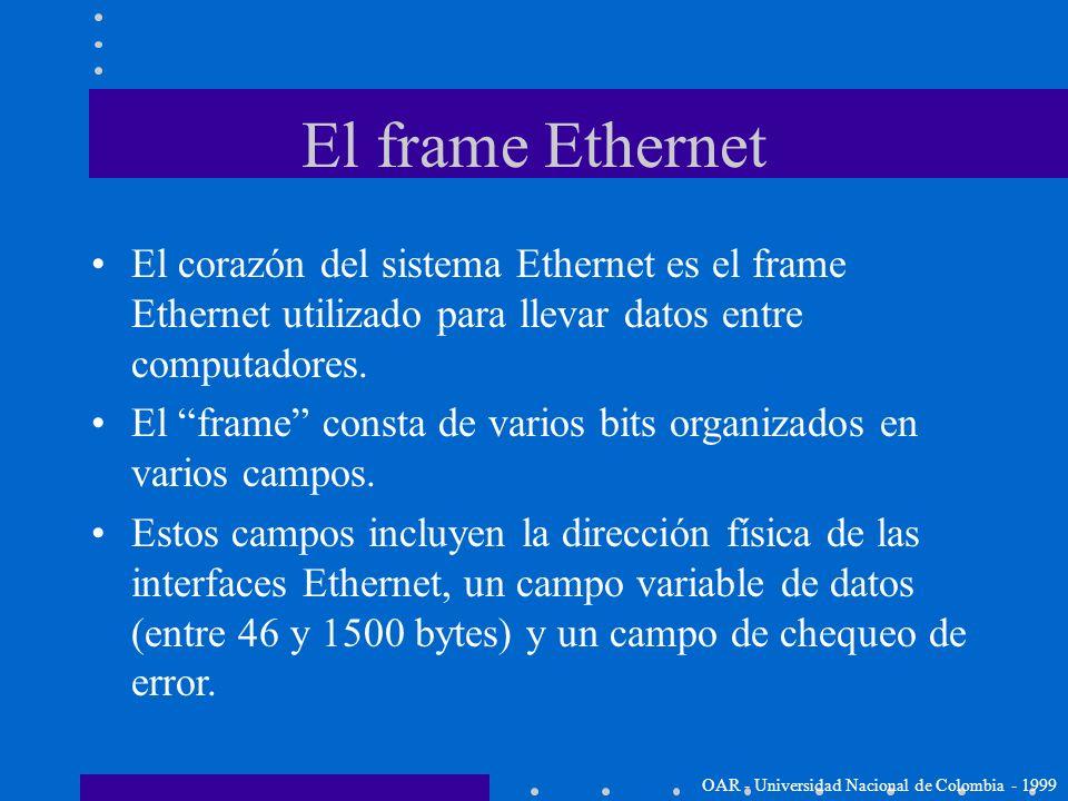 El frame Ethernet El corazón del sistema Ethernet es el frame Ethernet utilizado para llevar datos entre computadores.