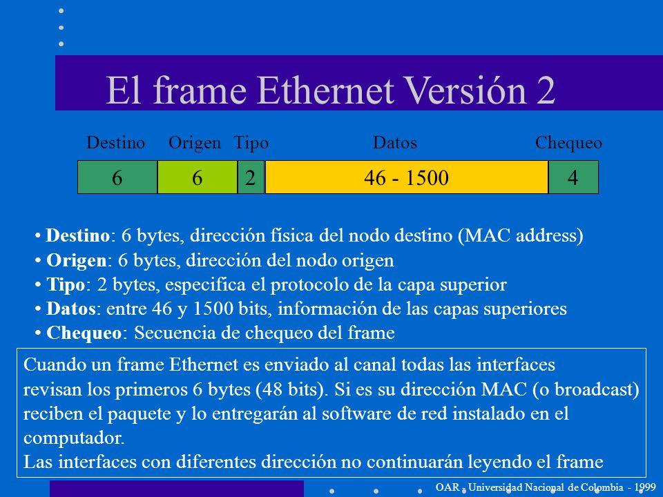 El frame Ethernet Versión 2