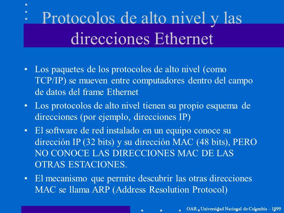 Protocolos de alto nivel y las direcciones Ethernet