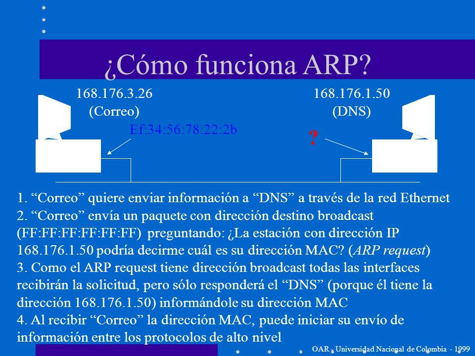¿Cómo funciona ARP 168.176.3.26 (Correo) 168.176.1.50 (DNS)