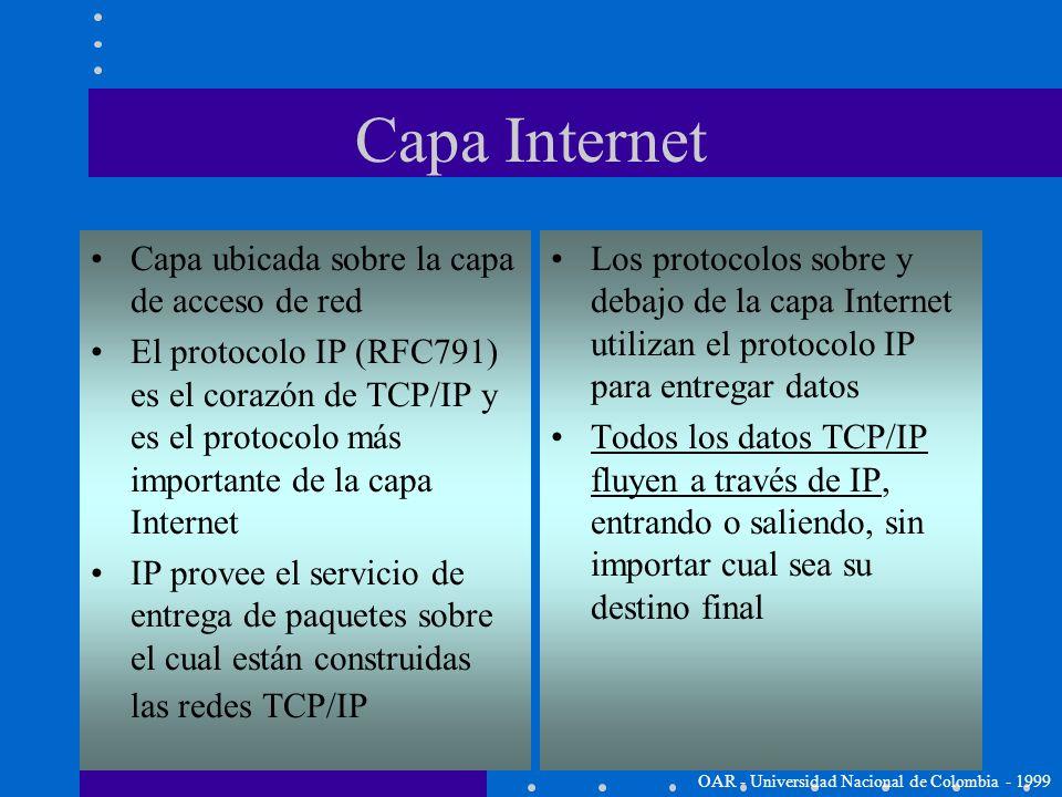 Capa Internet Capa ubicada sobre la capa de acceso de red