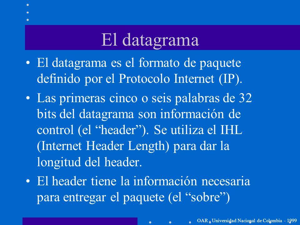 El datagrama El datagrama es el formato de paquete definido por el Protocolo Internet (IP).