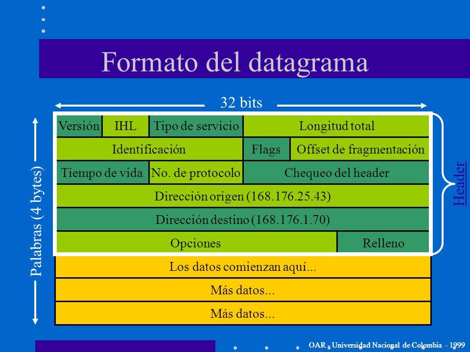 Formato del datagrama 32 bits Header Palabras (4 bytes) Versión IHL
