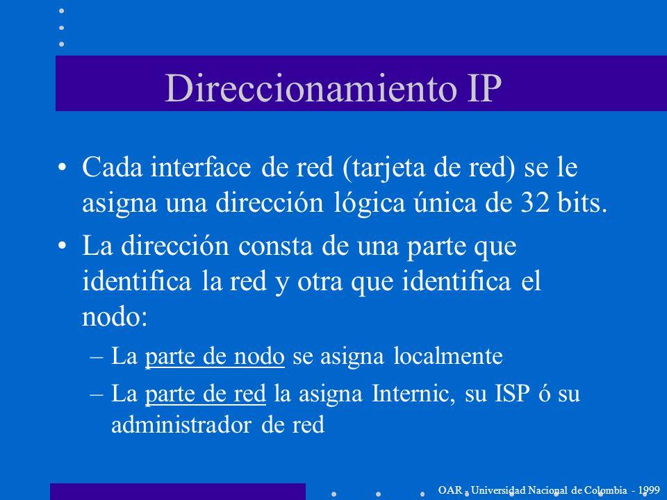 Direccionamiento IP Cada interface de red (tarjeta de red) se le asigna una dirección lógica única de 32 bits.