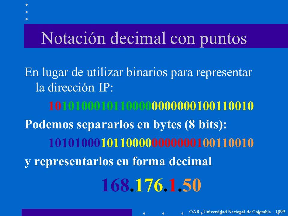 Notación decimal con puntos