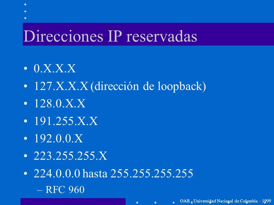 Direcciones IP reservadas