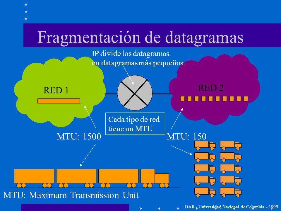 Fragmentación de datagramas
