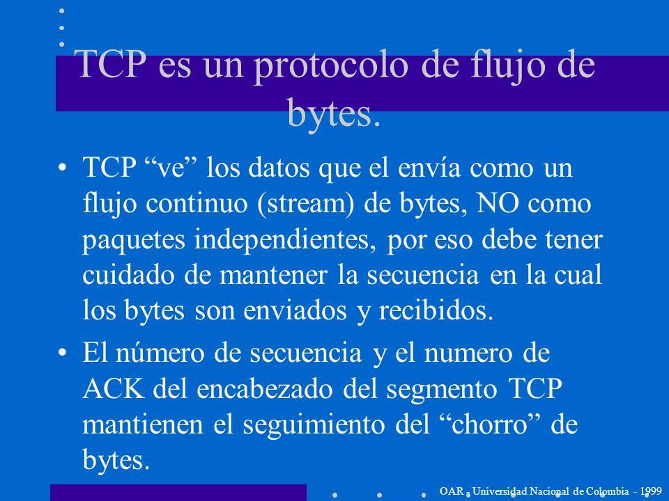 TCP es un protocolo de flujo de bytes.