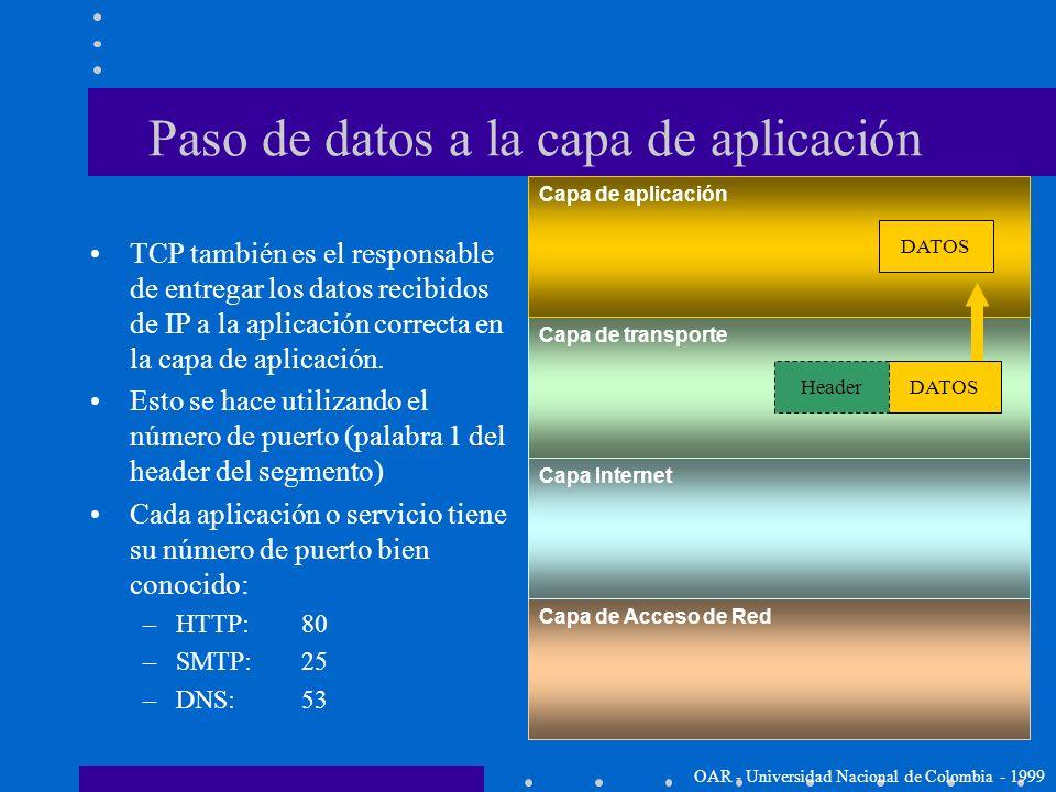 Paso de datos a la capa de aplicación