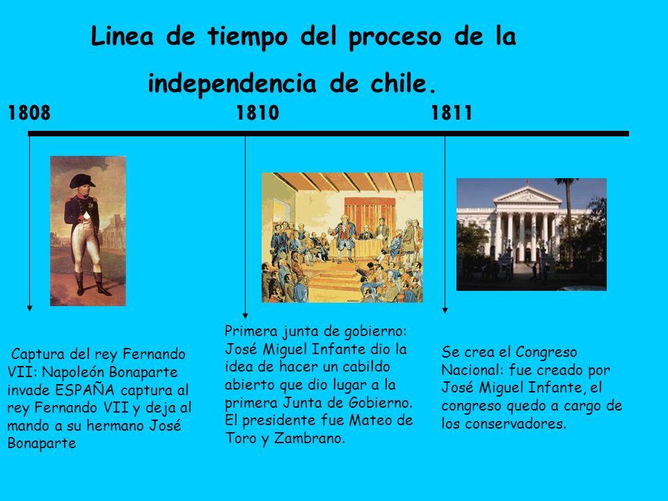 Linea de tiempo del proceso de la independencia de chile.