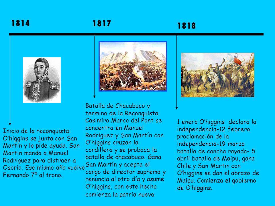 1814 1817. 1818.