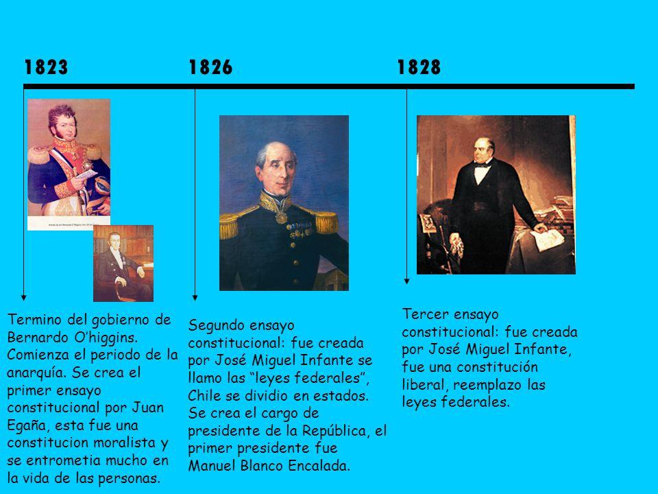 1823 1826. 1828. Tercer ensayo constitucional: fue creada por José Miguel Infante, fue una constitución liberal, reemplazo las leyes federales.