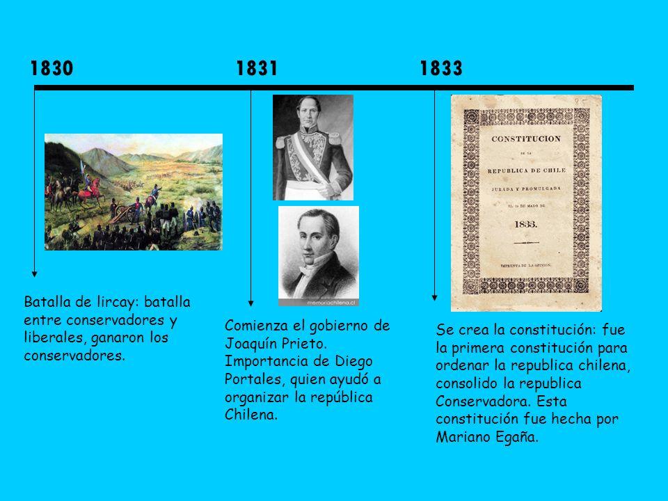 1830 1831. 1833. Batalla de lircay: batalla entre conservadores y liberales, ganaron los conservadores.
