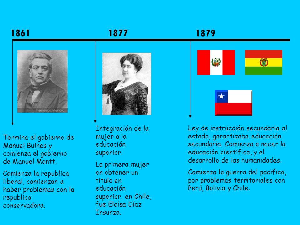 1861 1877 1879 Integración de la mujer a la educación superior.
