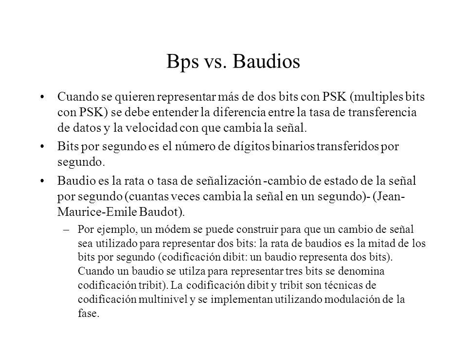 Bps vs. Baudios