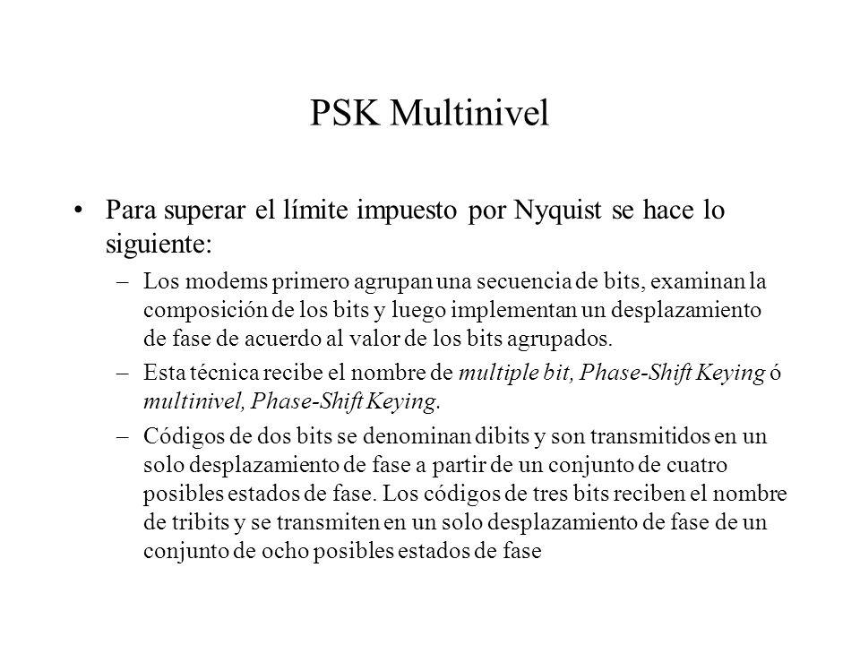 PSK Multinivel Para superar el límite impuesto por Nyquist se hace lo siguiente: