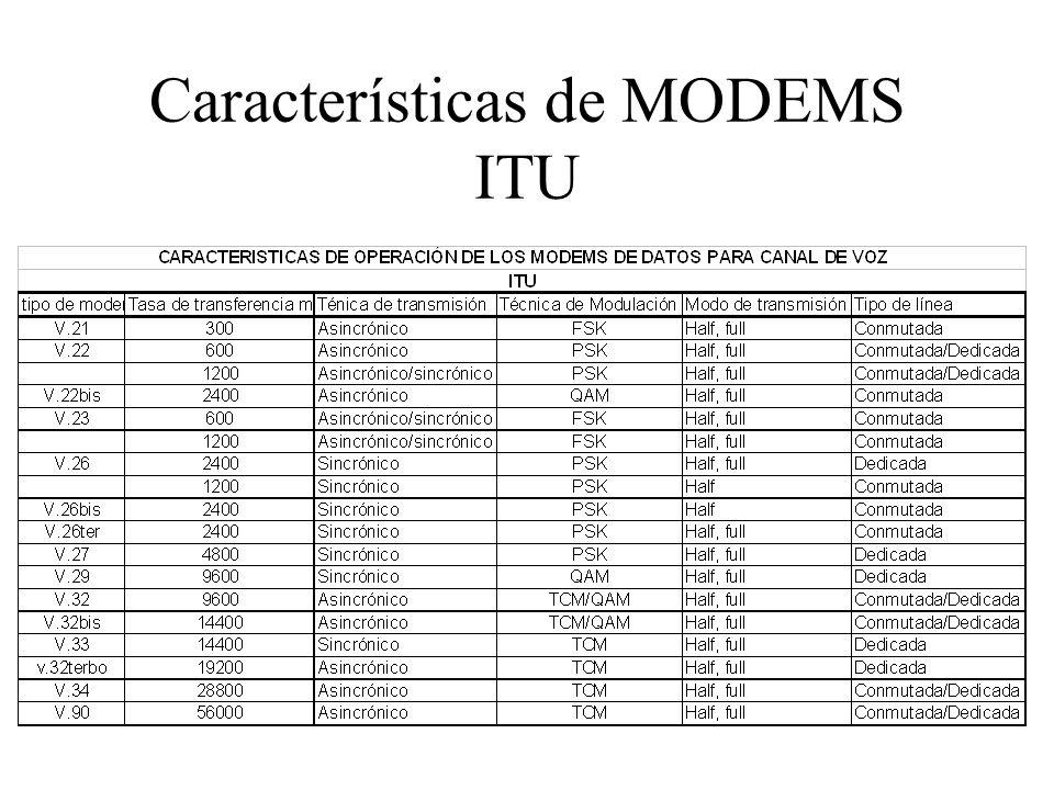 Características de MODEMS ITU