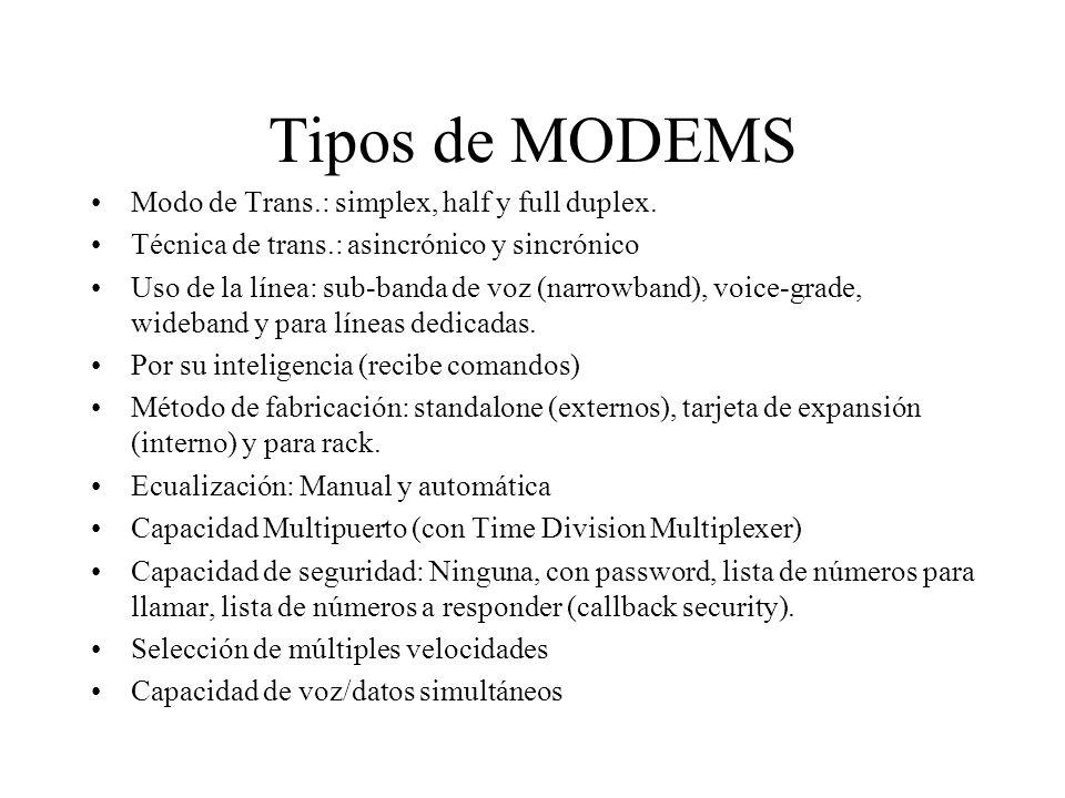 Tipos de MODEMS Modo de Trans.: simplex, half y full duplex.