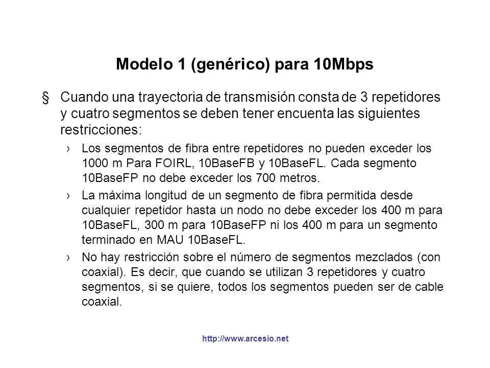 Modelo 1 (genérico) para 10Mbps