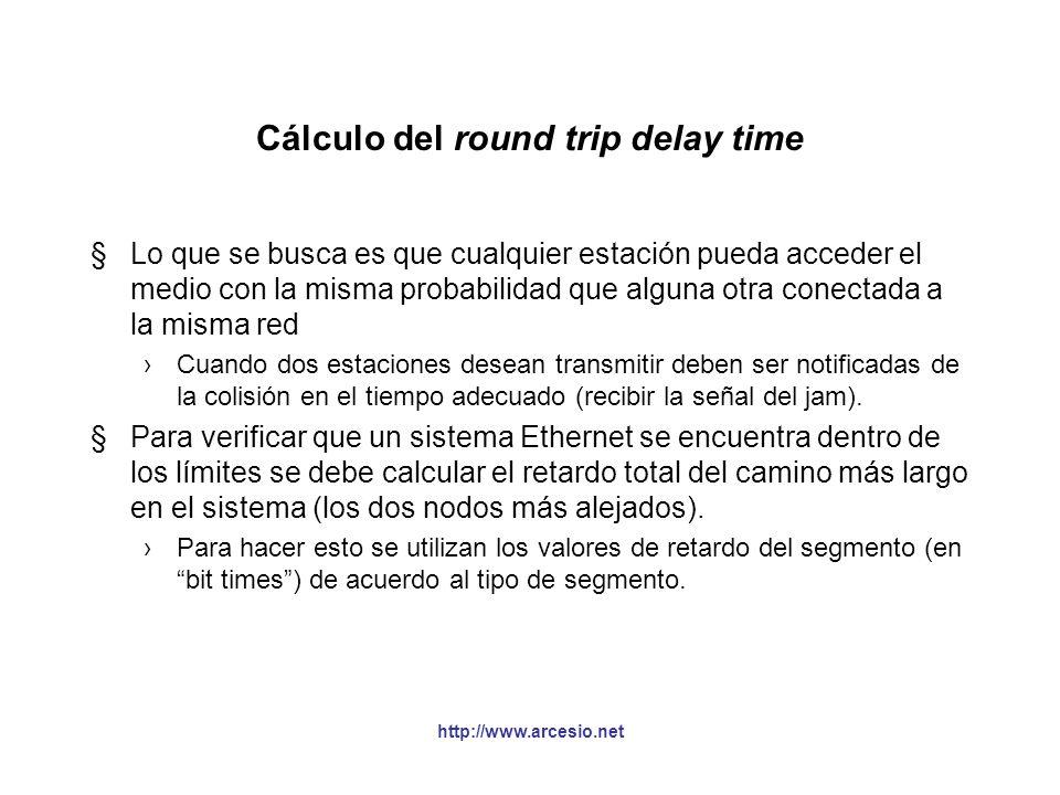 Cálculo del round trip delay time