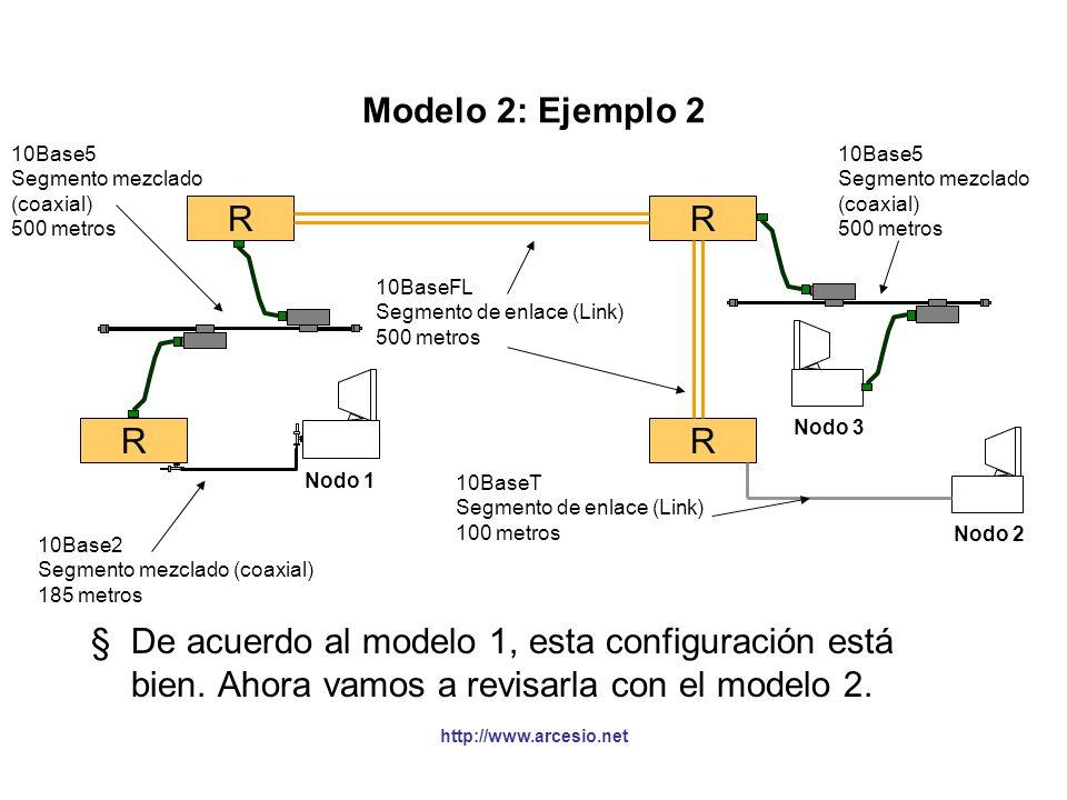 Modelo 2: Ejemplo 2 R. Nodo 1. Nodo 3. Nodo 2. 10Base2. Segmento mezclado (coaxial) 185 metros.