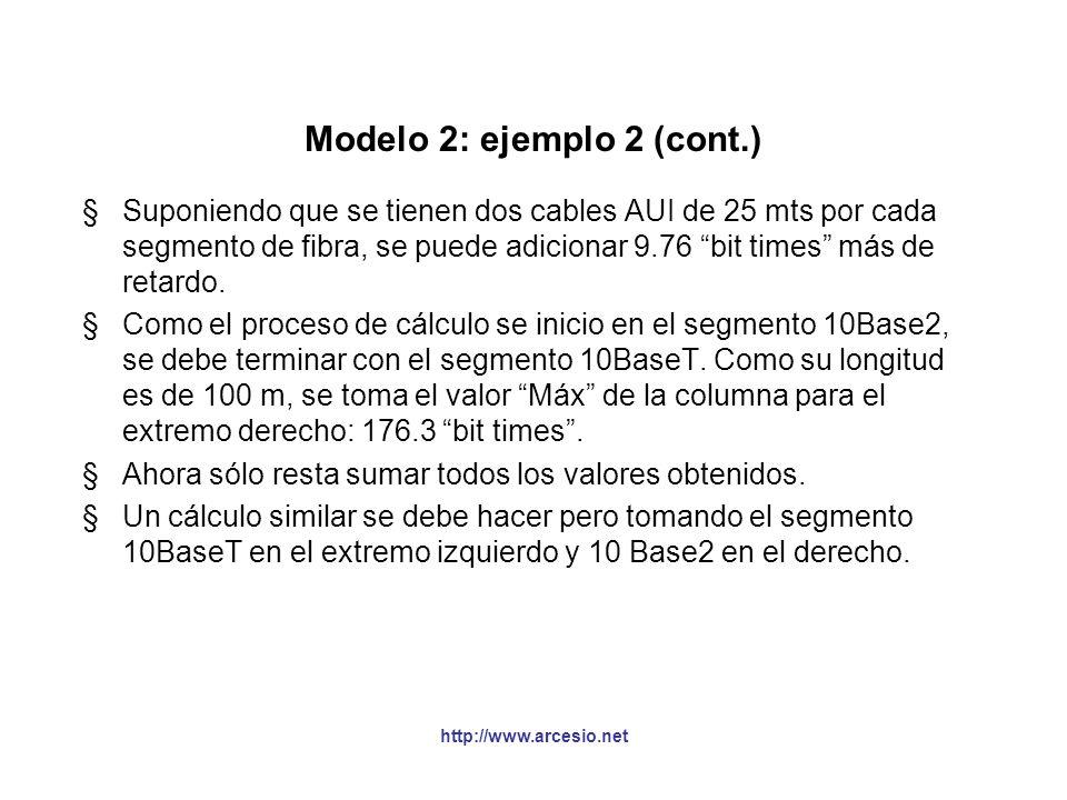 Modelo 2: ejemplo 2 (cont.)
