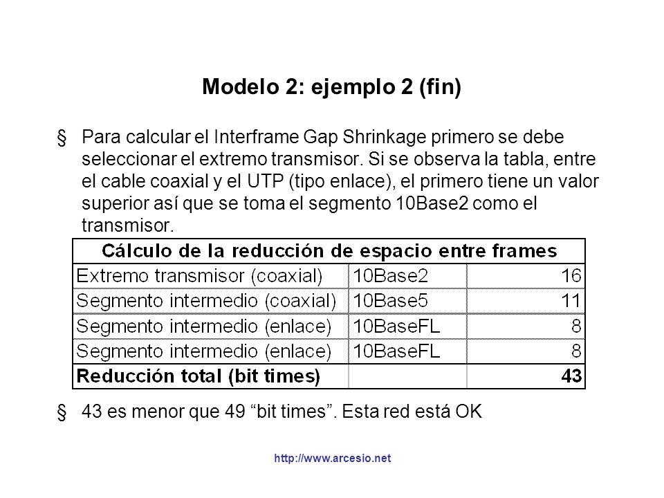 Modelo 2: ejemplo 2 (fin)