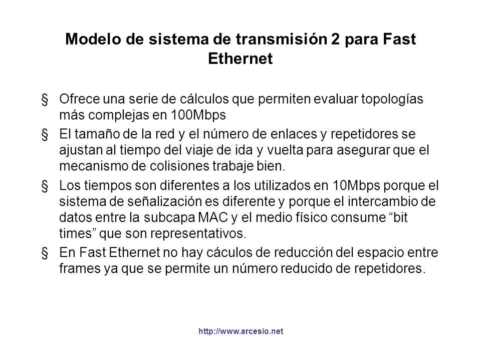 Modelo de sistema de transmisión 2 para Fast Ethernet