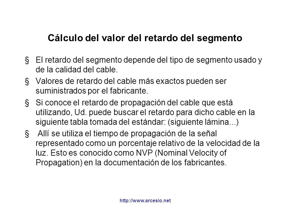 Cálculo del valor del retardo del segmento
