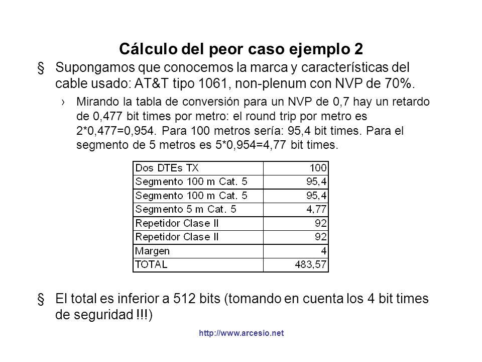 Cálculo del peor caso ejemplo 2