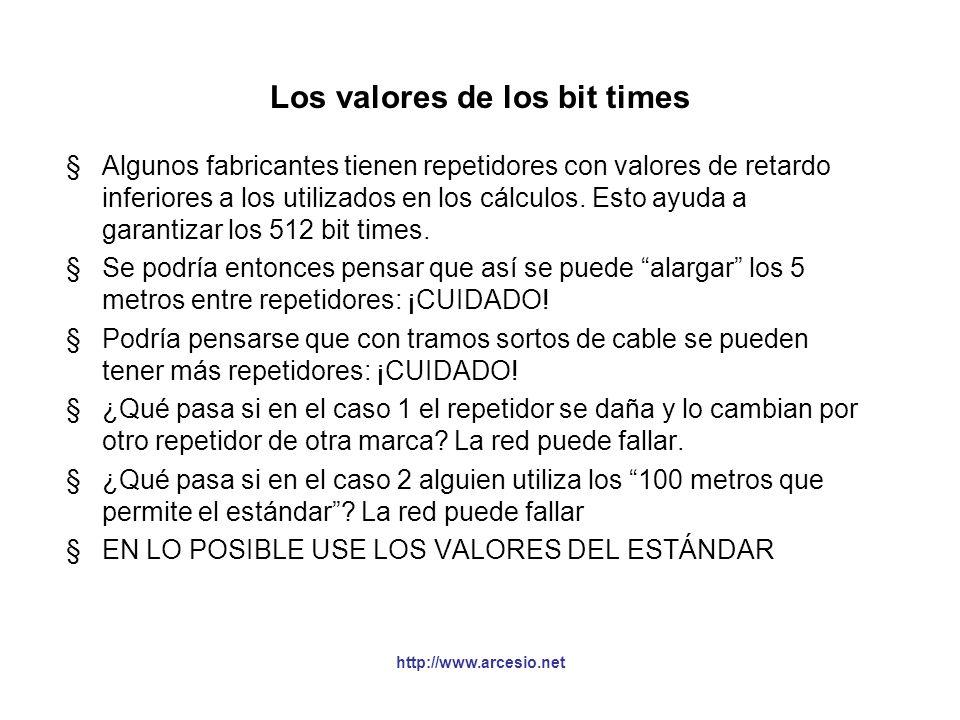 Los valores de los bit times